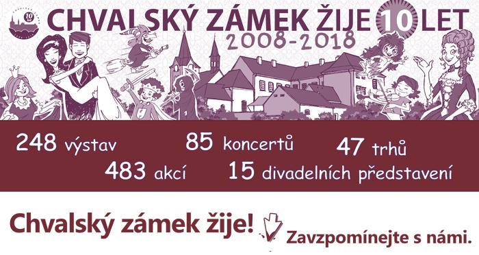 10-let-zámek-banner-druhy